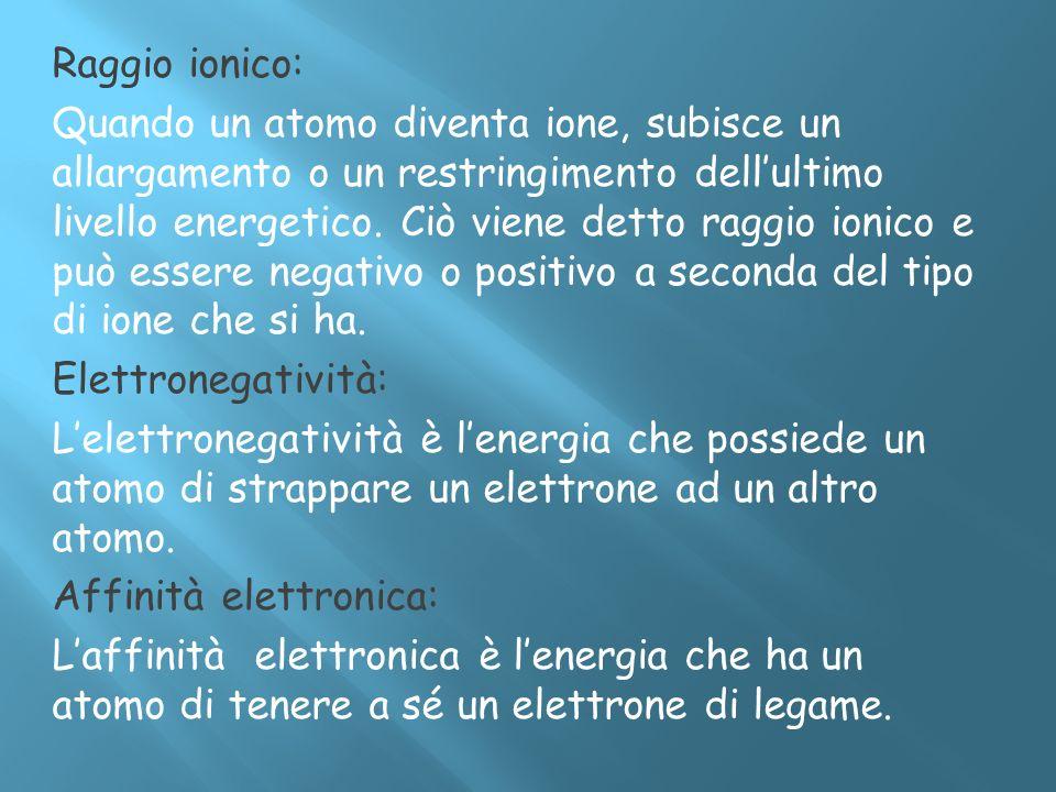 Raggio ionico: Quando un atomo diventa ione, subisce un allargamento o un restringimento dell'ultimo livello energetico.