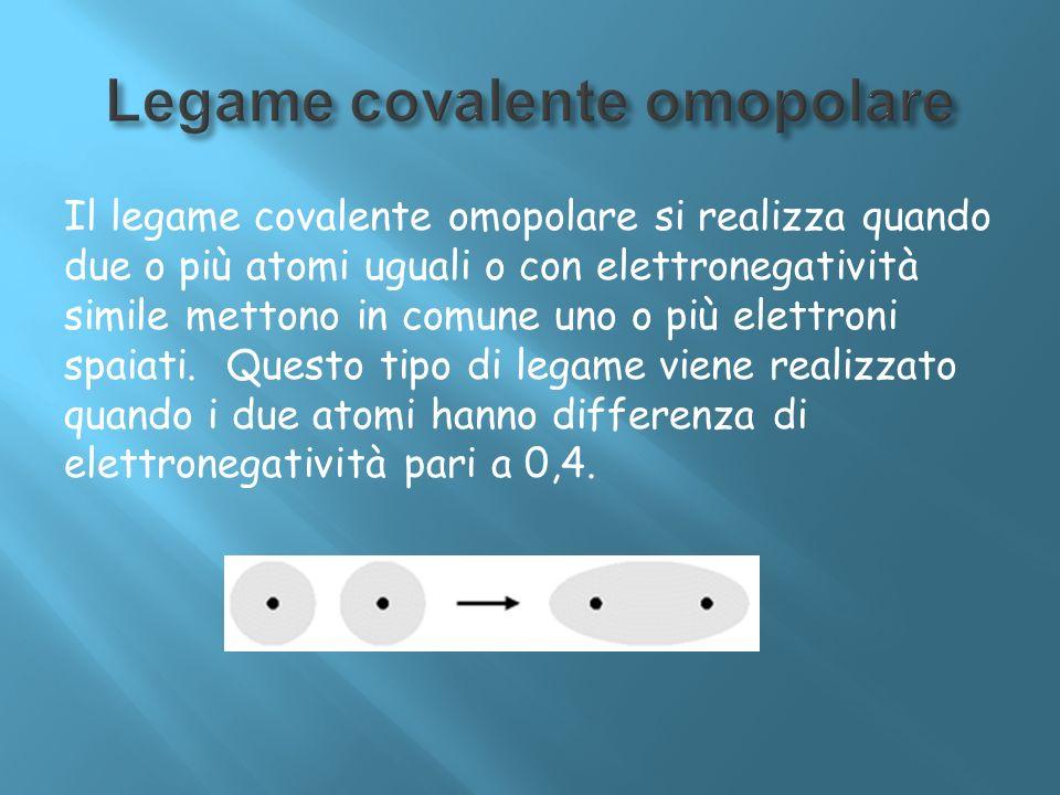 Legame covalente omopolare