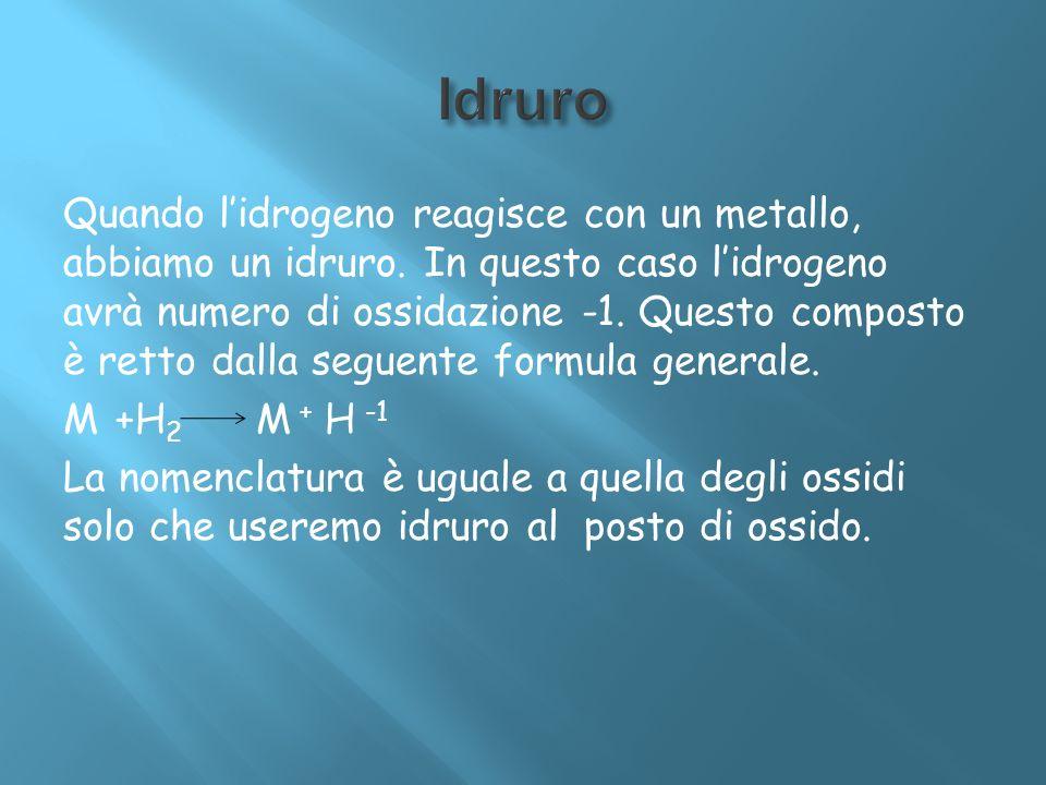 Idruro
