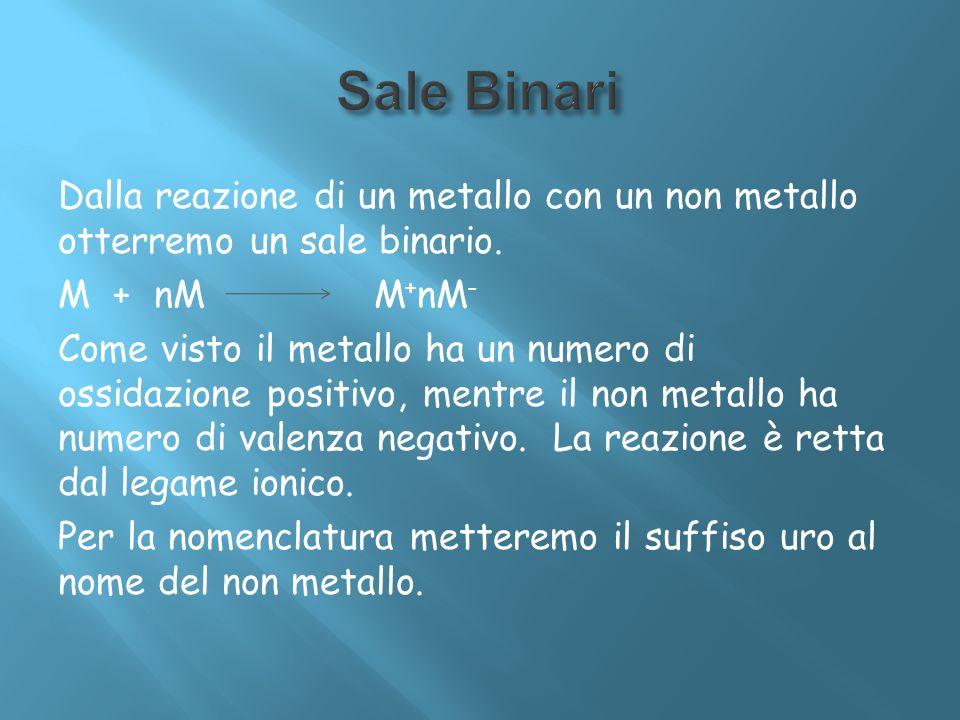 Sale Binari