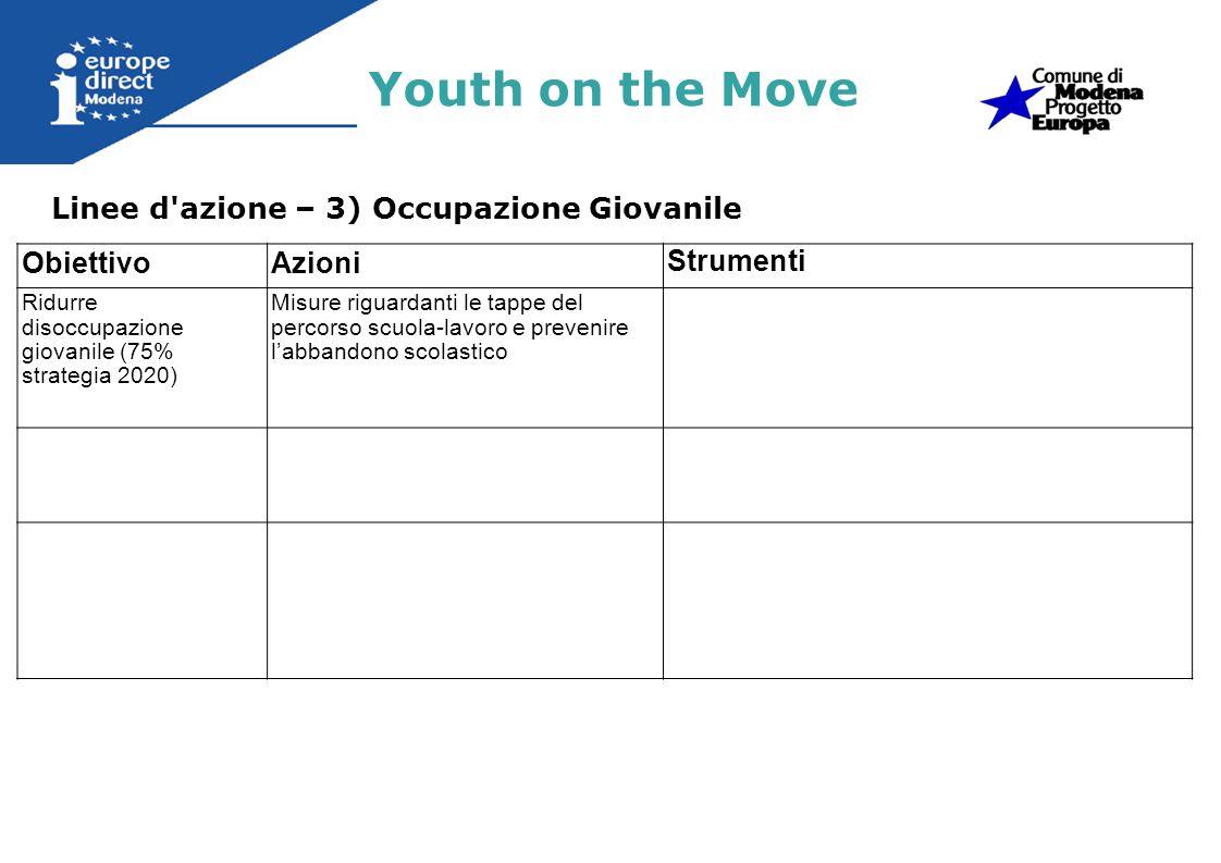 Youth on the Move Linee d azione – 3) Occupazione Giovanile Obiettivo