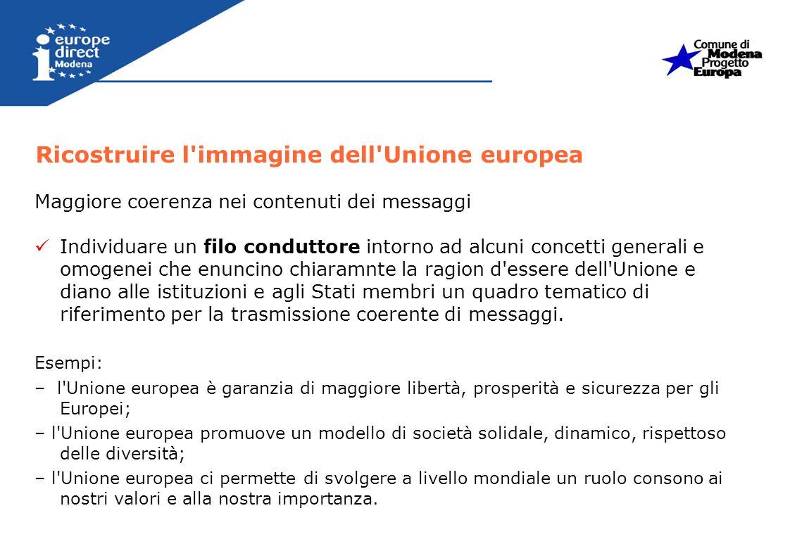 Ricostruire l immagine dell Unione europea