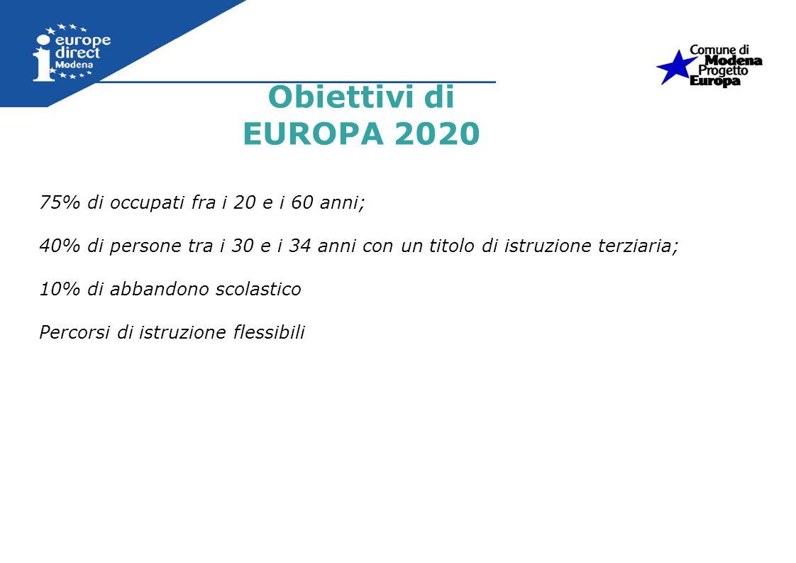 Obiettivi di EUROPA 2020 75% di occupati fra i 20 e i 60 anni;