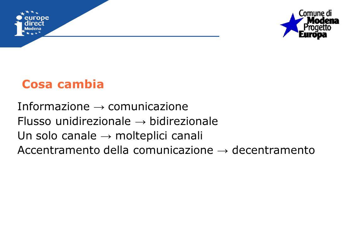 Cosa cambia Informazione → comunicazione