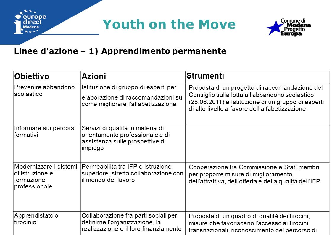 Youth on the Move Linee d azione – 1) Apprendimento permanente