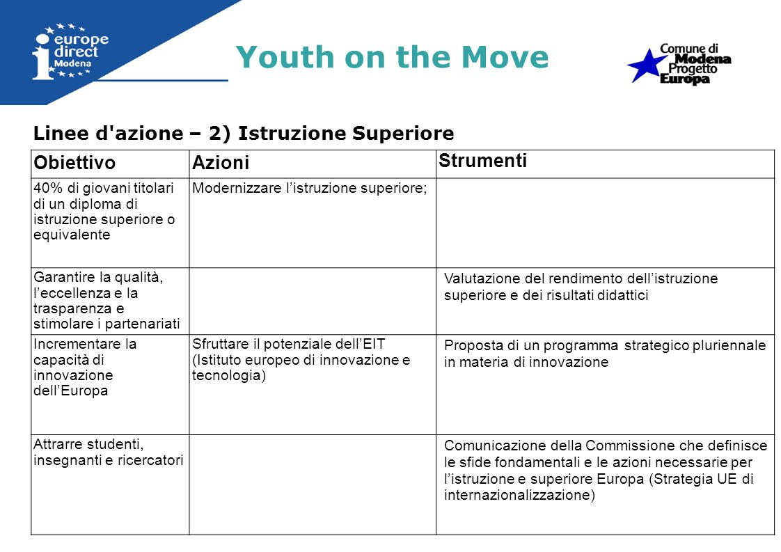 Youth on the Move Linee d azione – 2) Istruzione Superiore Obiettivo