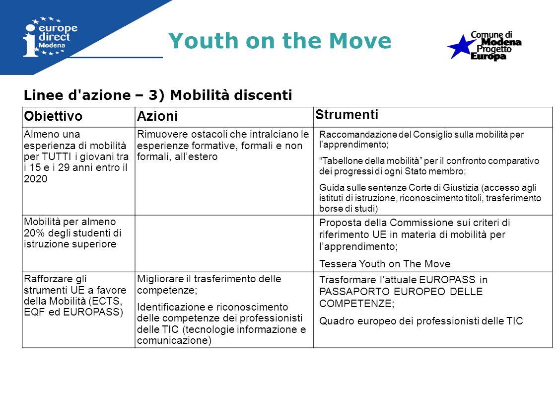 Youth on the Move Linee d azione – 3) Mobilità discenti Obiettivo