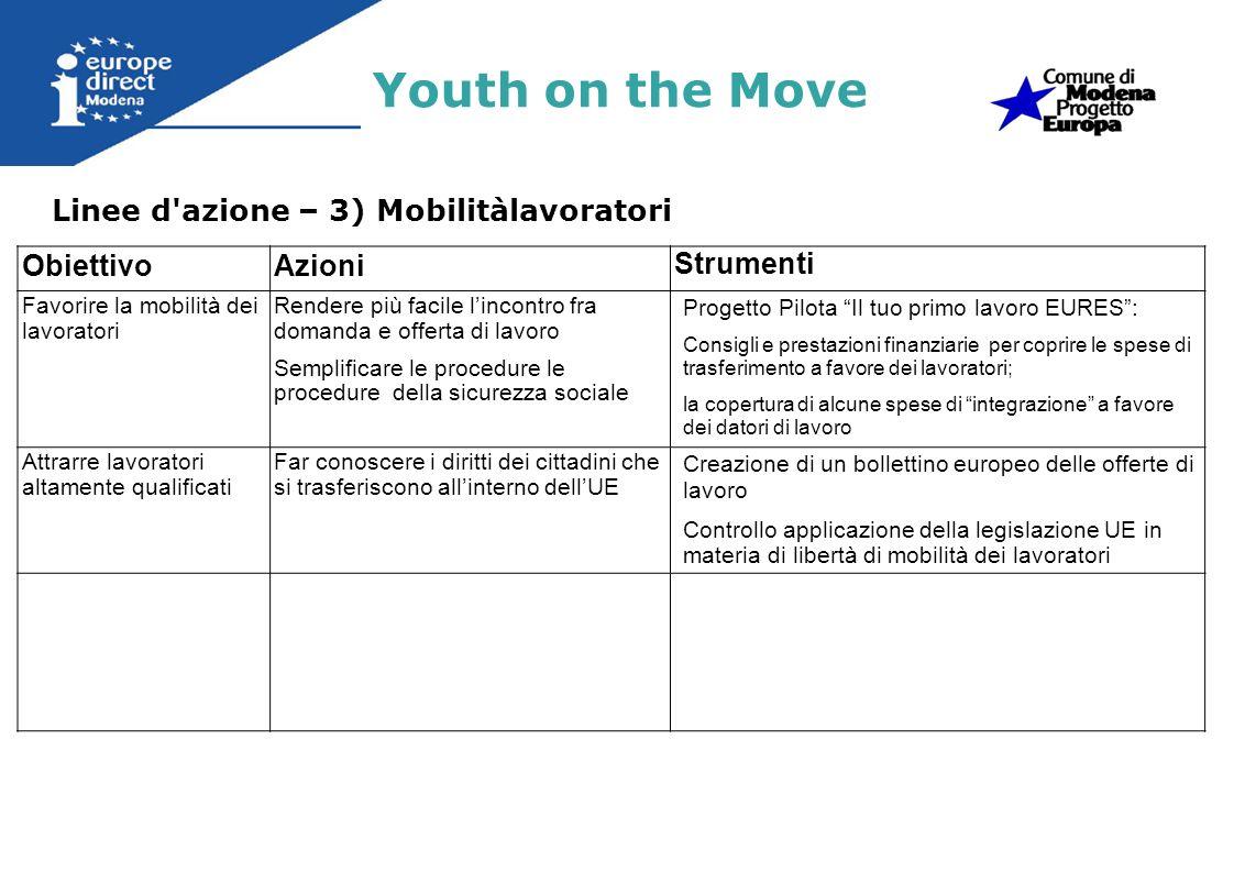 Youth on the Move Linee d azione – 3) Mobilitàlavoratori Obiettivo