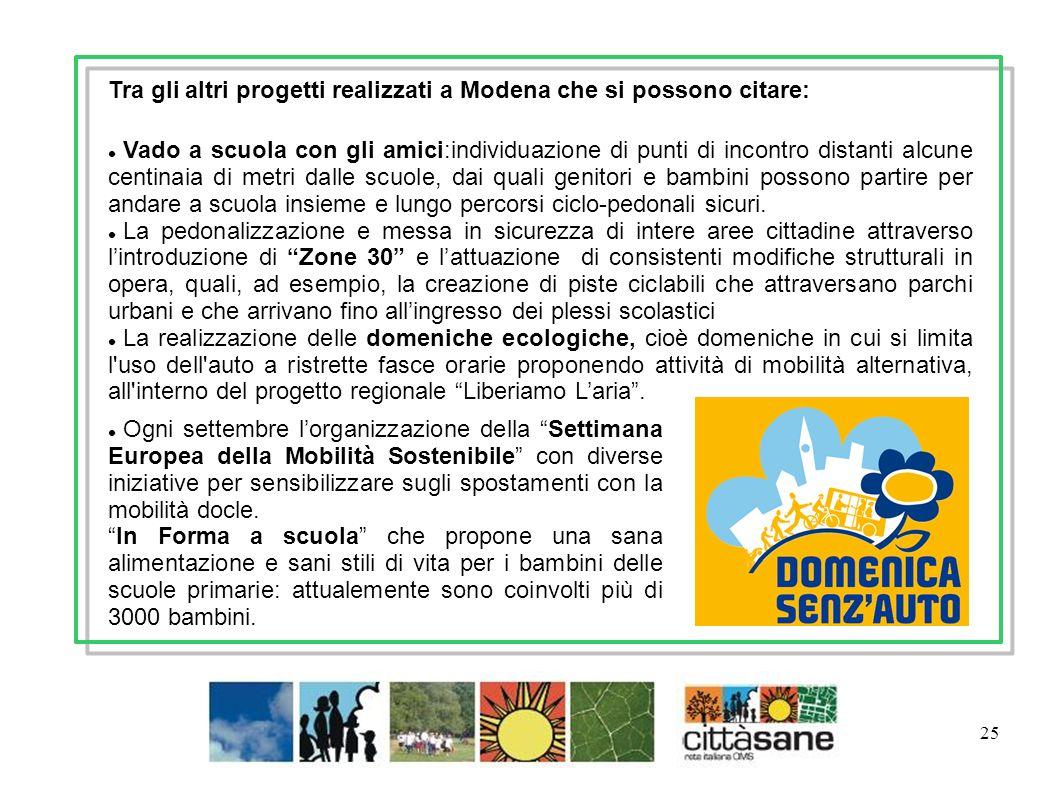 Tra gli altri progetti realizzati a Modena che si possono citare: