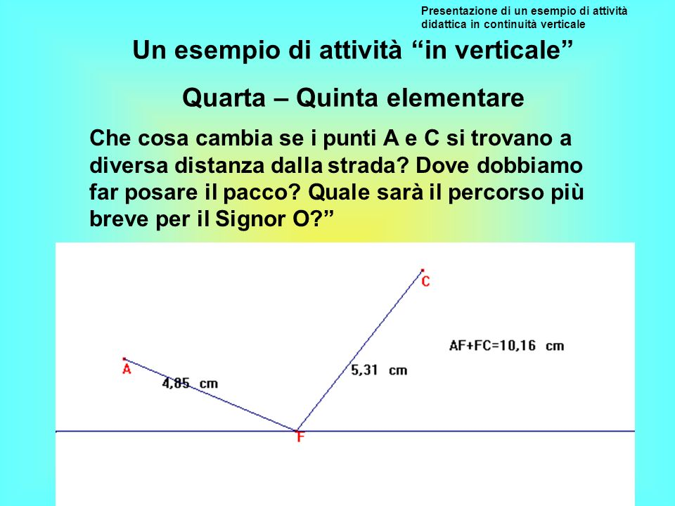 Un esempio di attività in verticale Quarta – Quinta elementare