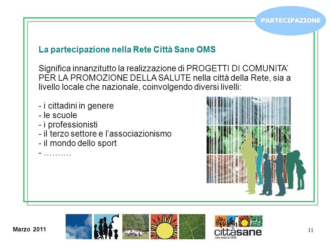 La partecipazione nella Rete Città Sane OMS