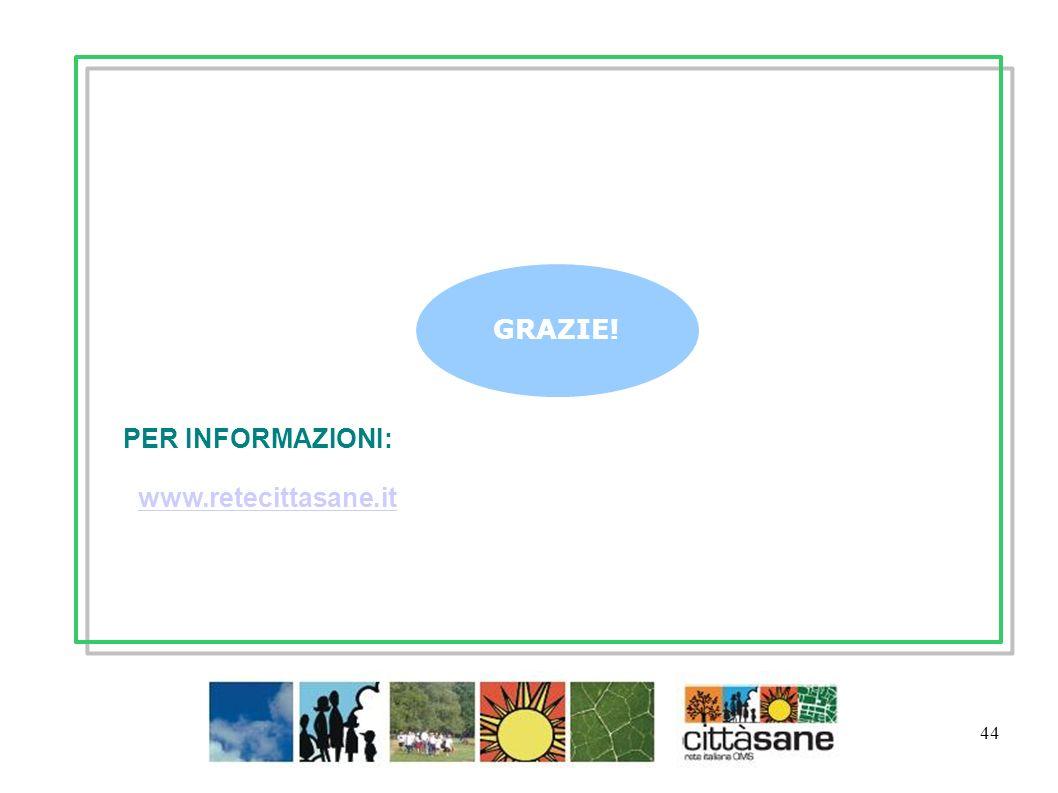PER INFORMAZIONI: www.retecittasane.it GRAZIE!