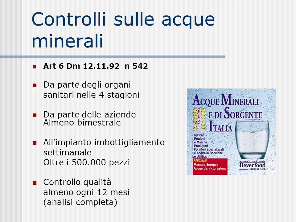 Controlli sulle acque minerali