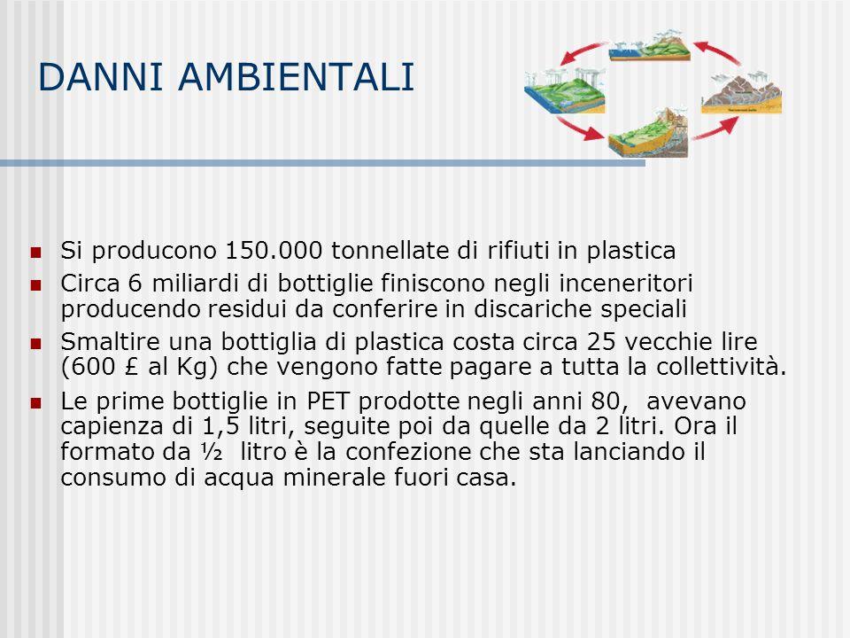 DANNI AMBIENTALI Si producono 150.000 tonnellate di rifiuti in plastica.