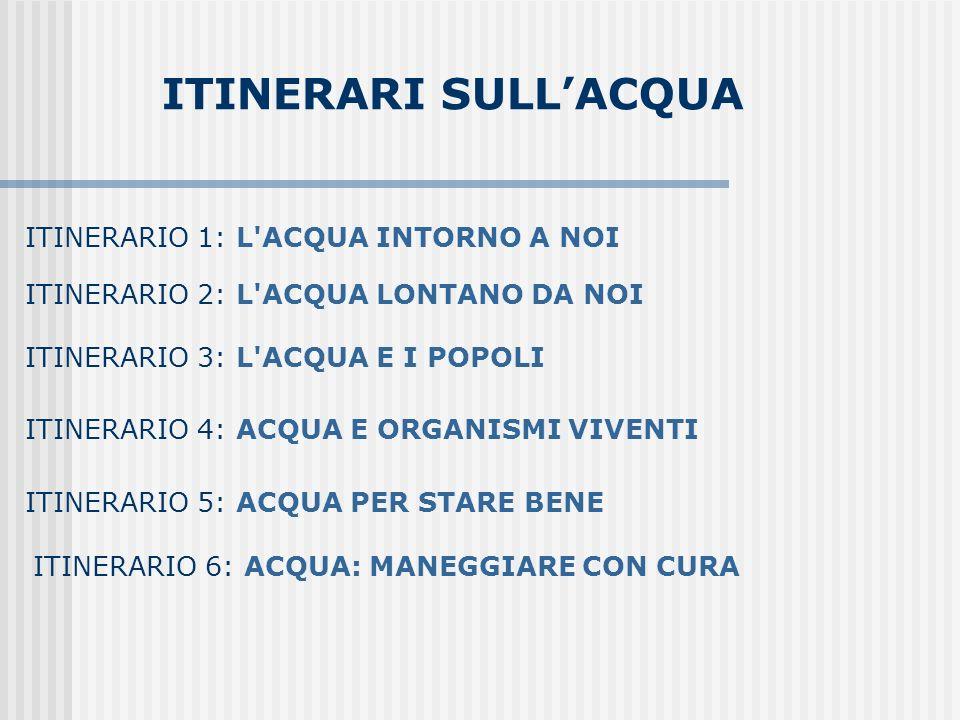 ITINERARI SULL'ACQUA ITINERARIO 1: L ACQUA INTORNO A NOI