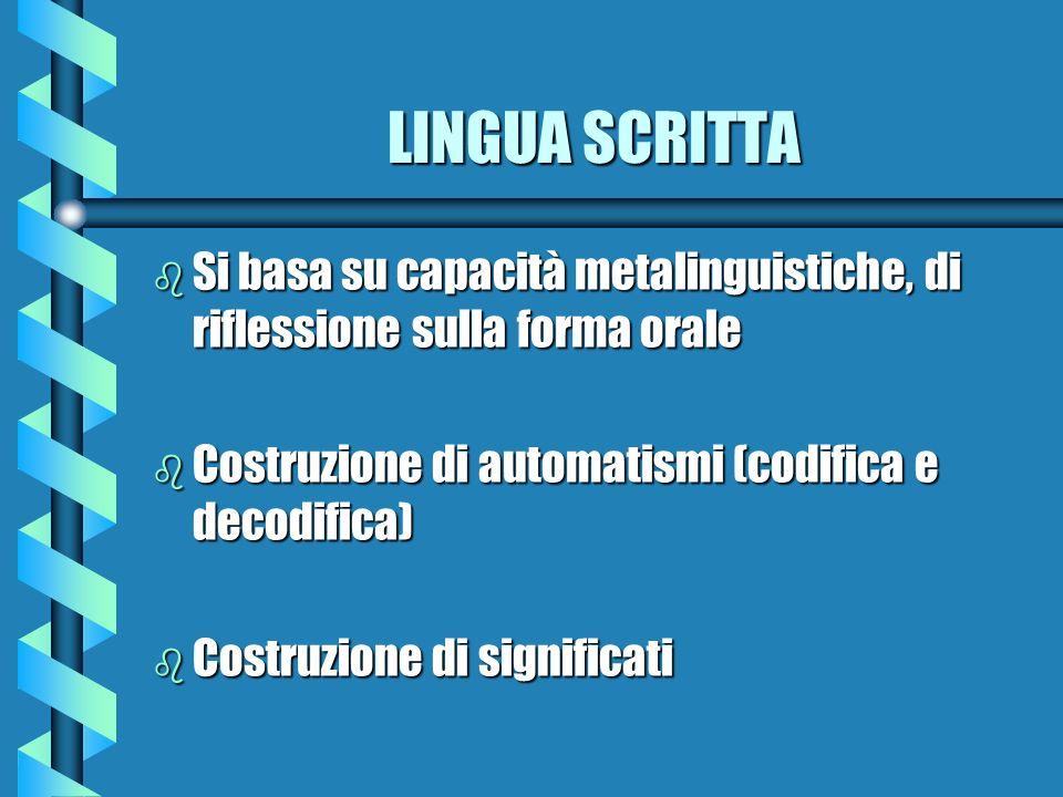 LINGUA SCRITTA Si basa su capacità metalinguistiche, di riflessione sulla forma orale. Costruzione di automatismi (codifica e decodifica)