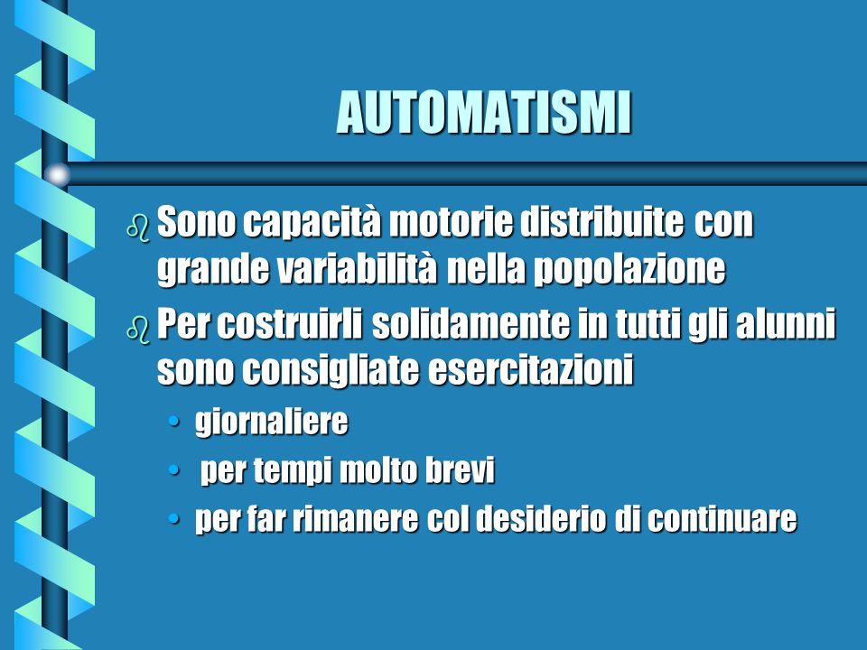 AUTOMATISMI Sono capacità motorie distribuite con grande variabilità nella popolazione.