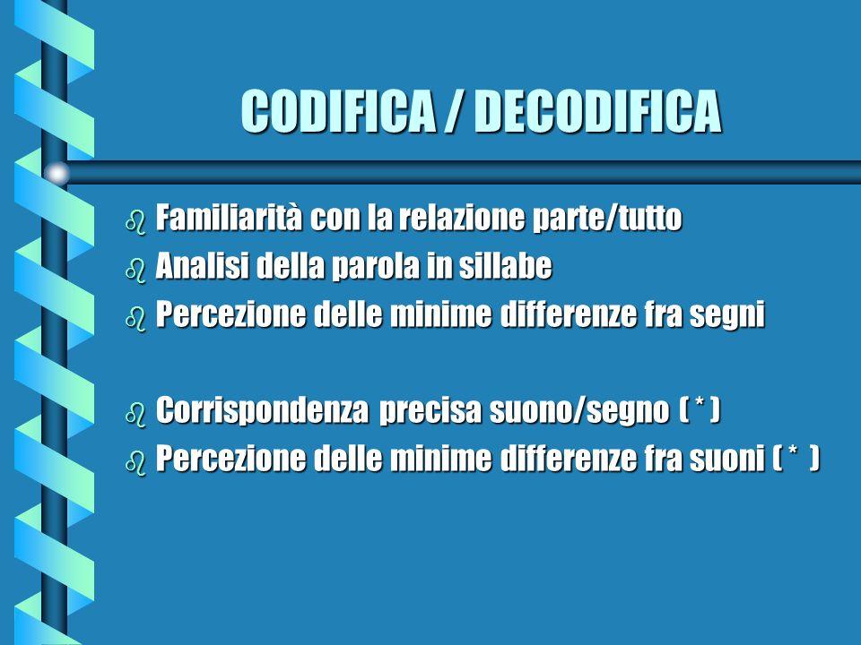 CODIFICA / DECODIFICA Familiarità con la relazione parte/tutto