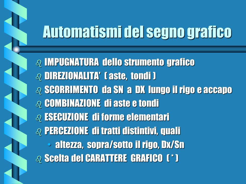 Automatismi del segno grafico
