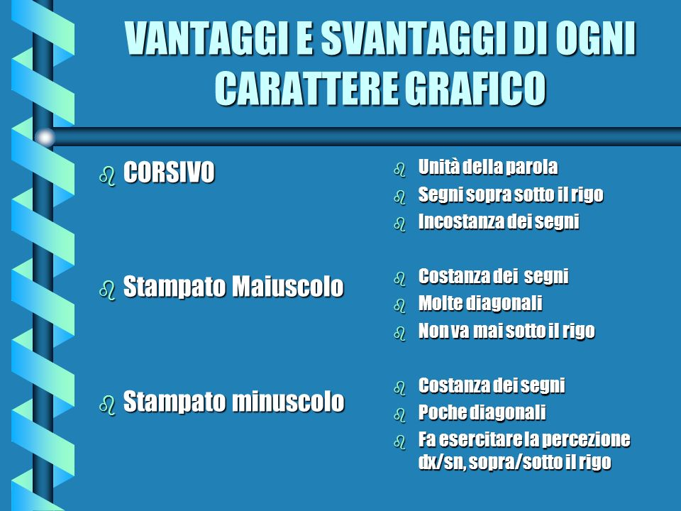 VANTAGGI E SVANTAGGI DI OGNI CARATTERE GRAFICO