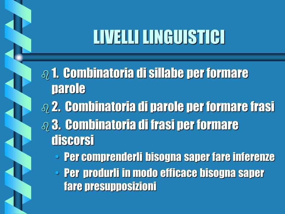 LIVELLI LINGUISTICI 1. Combinatoria di sillabe per formare parole