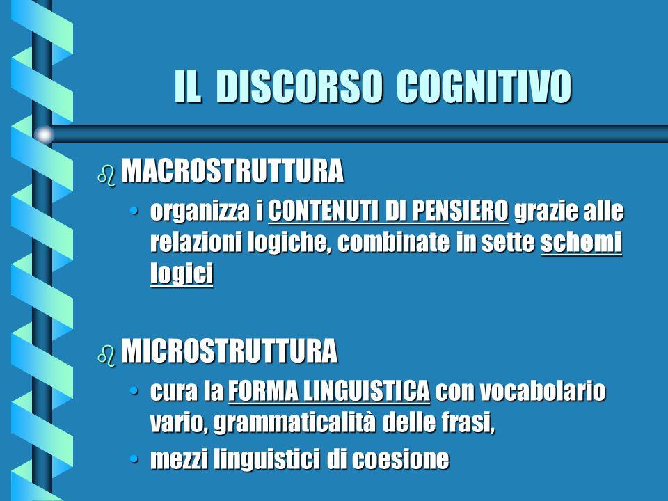 IL DISCORSO COGNITIVO MACROSTRUTTURA MICROSTRUTTURA