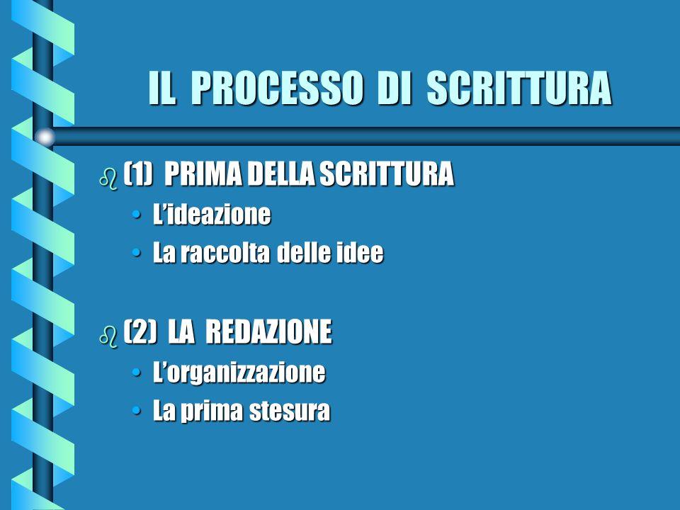 IL PROCESSO DI SCRITTURA
