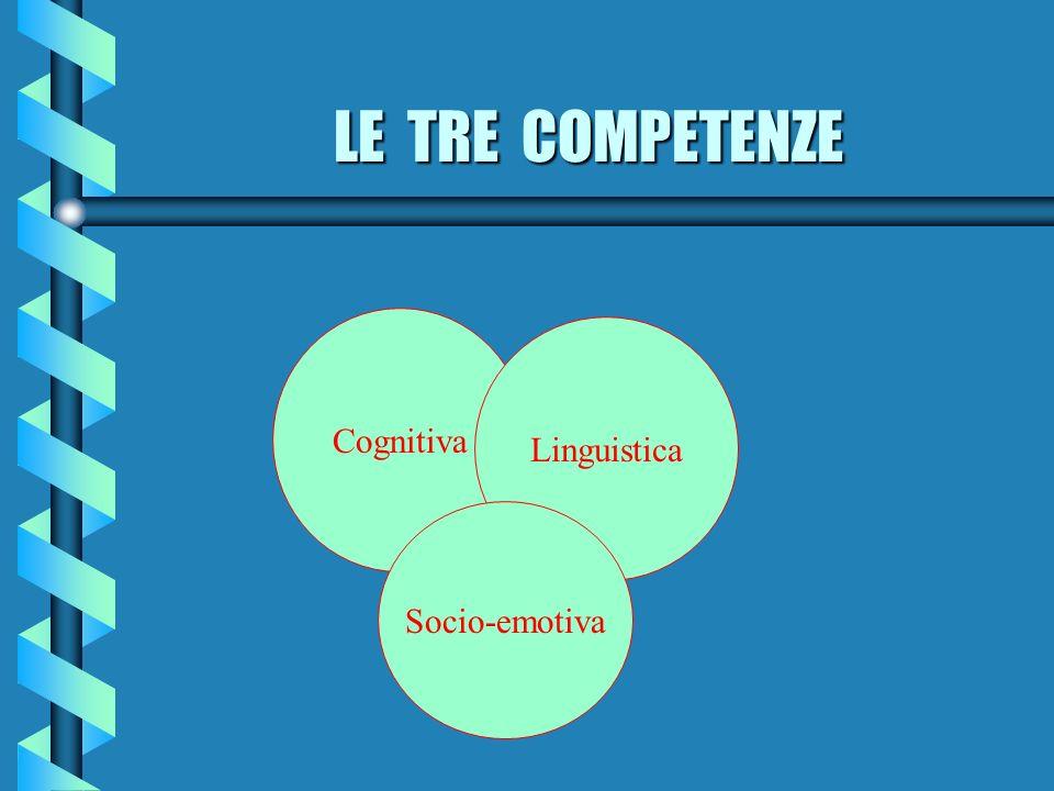 LE TRE COMPETENZE Cognitiva Linguistica Socio-emotiva