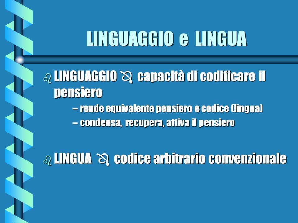 LINGUAGGIO e LINGUA LINGUAGGIO  capacità di codificare il pensiero