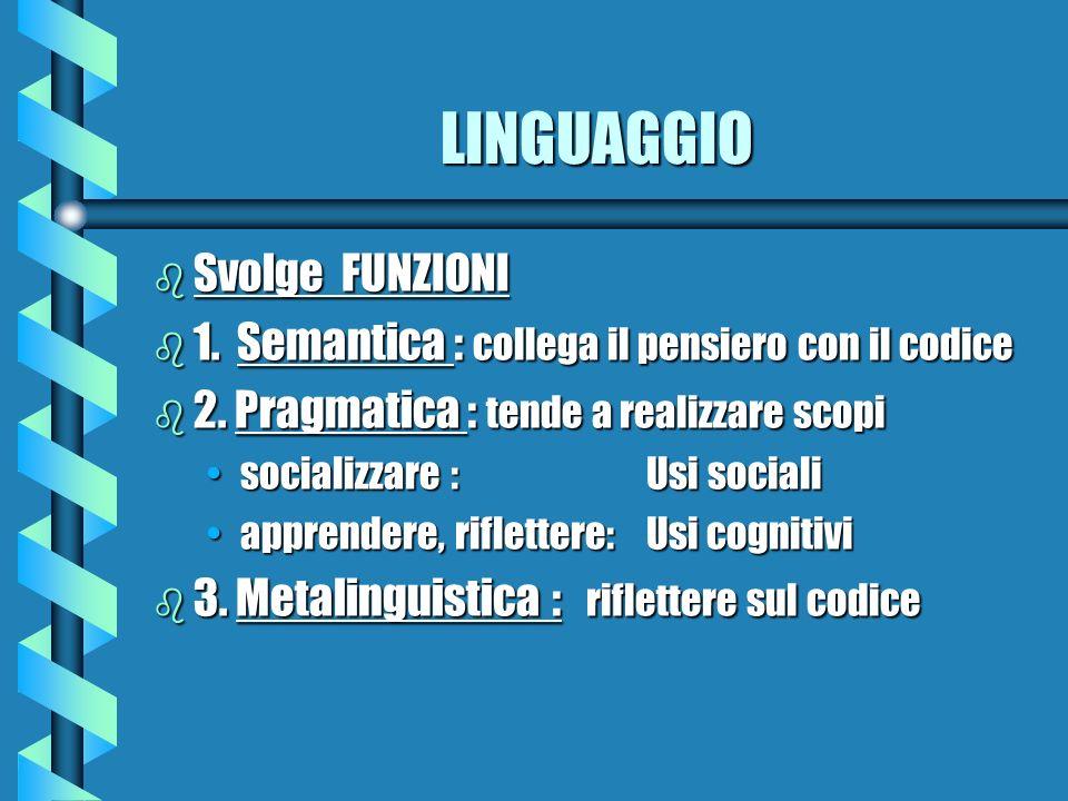 LINGUAGGIO Svolge FUNZIONI