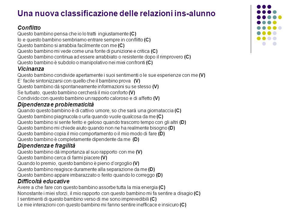 Una nuova classificazione delle relazioni ins-alunno