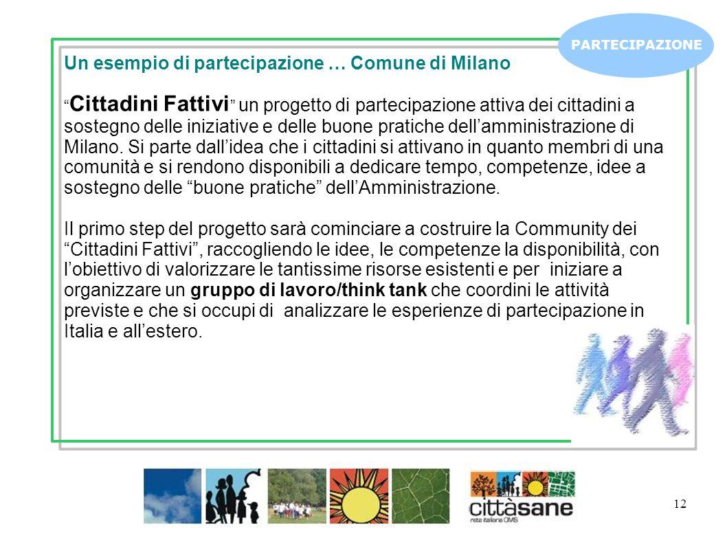 Un esempio di partecipazione … Comune di Milano