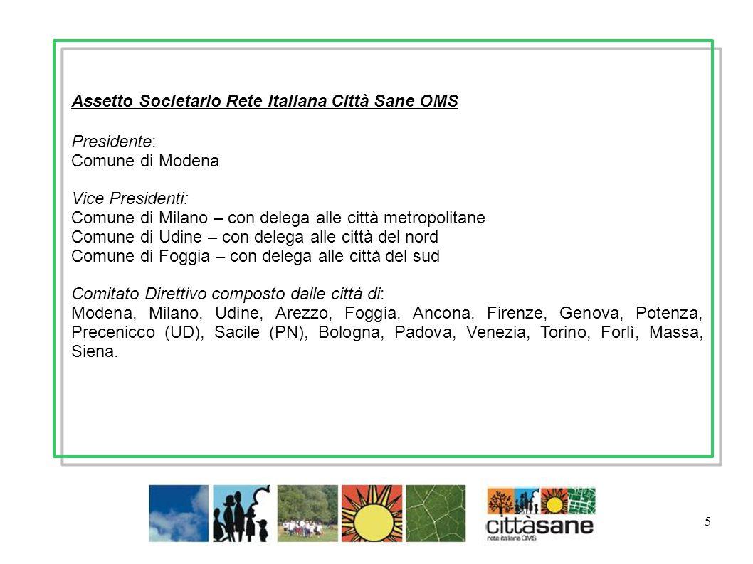 Assetto Societario Rete Italiana Città Sane OMS