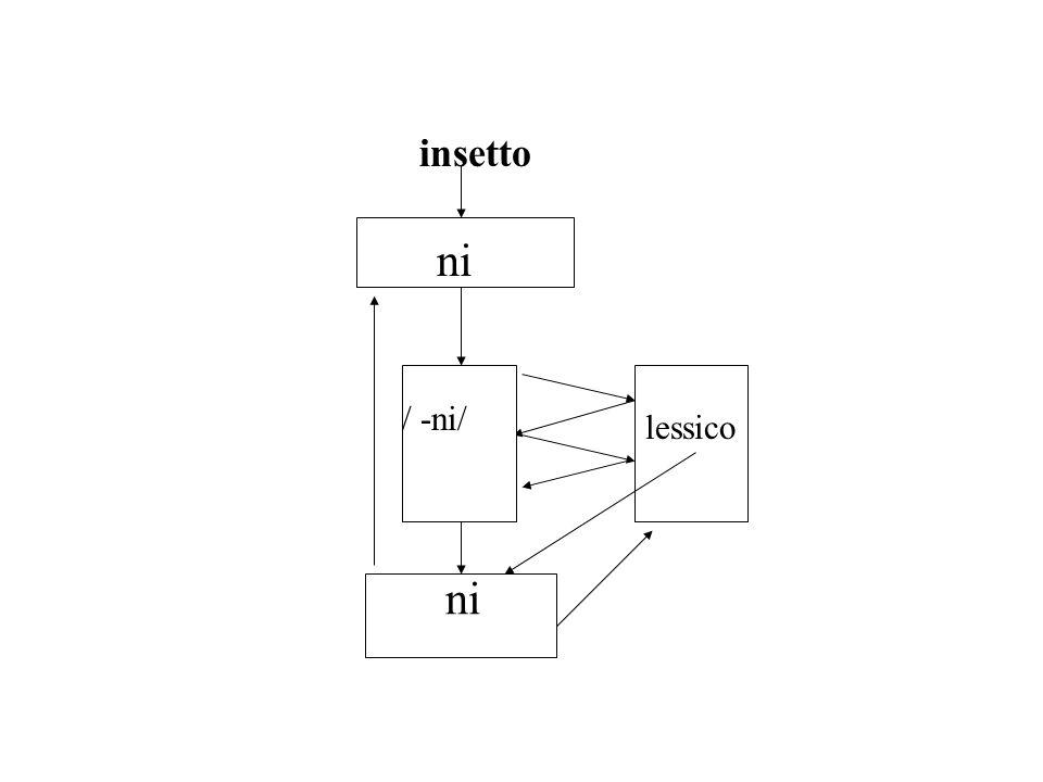 lessico ni / -ni/ insetto