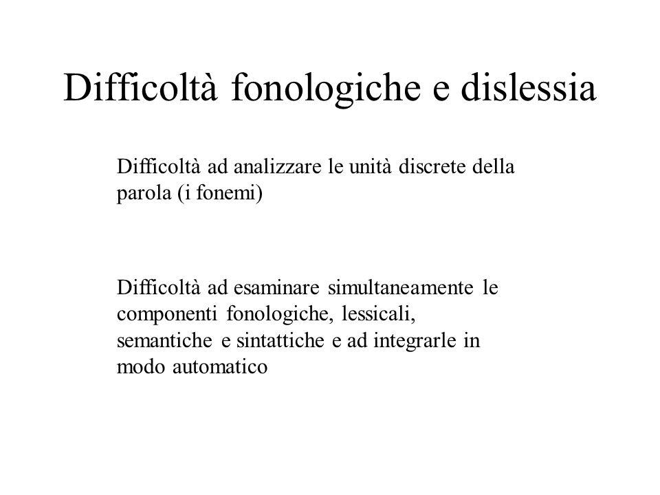 Difficoltà fonologiche e dislessia