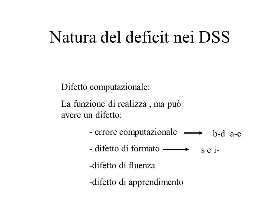 Natura del deficit nei DSS