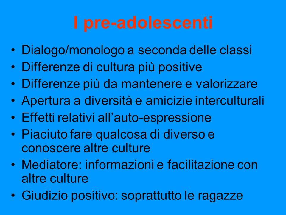 I pre-adolescenti Dialogo/monologo a seconda delle classi