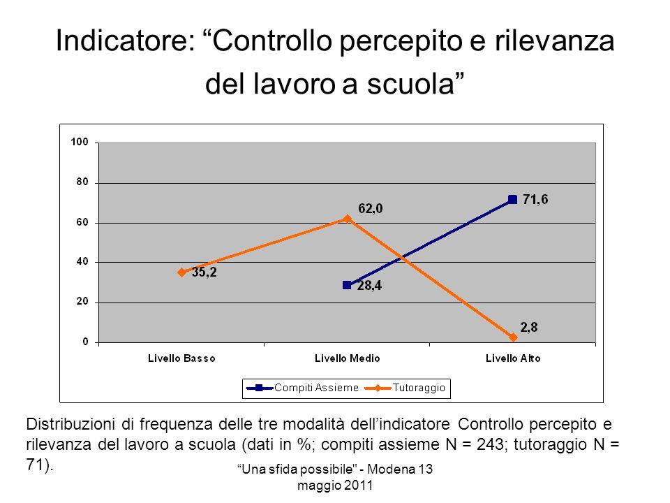 Indicatore: Controllo percepito e rilevanza del lavoro a scuola