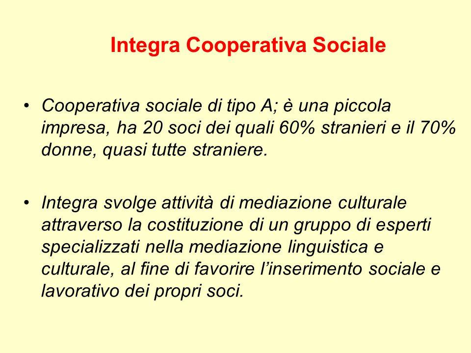 Integra Cooperativa Sociale