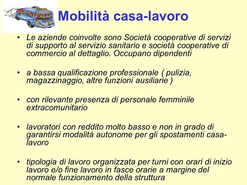 Mobilità casa-lavoro