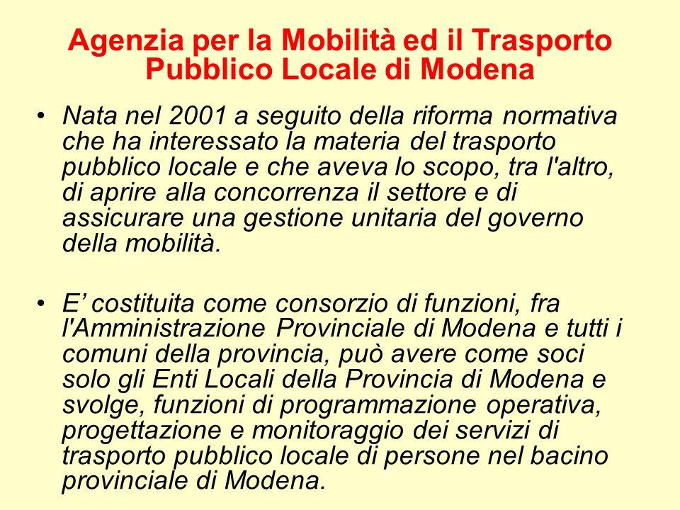Agenzia per la Mobilità ed il Trasporto Pubblico Locale di Modena