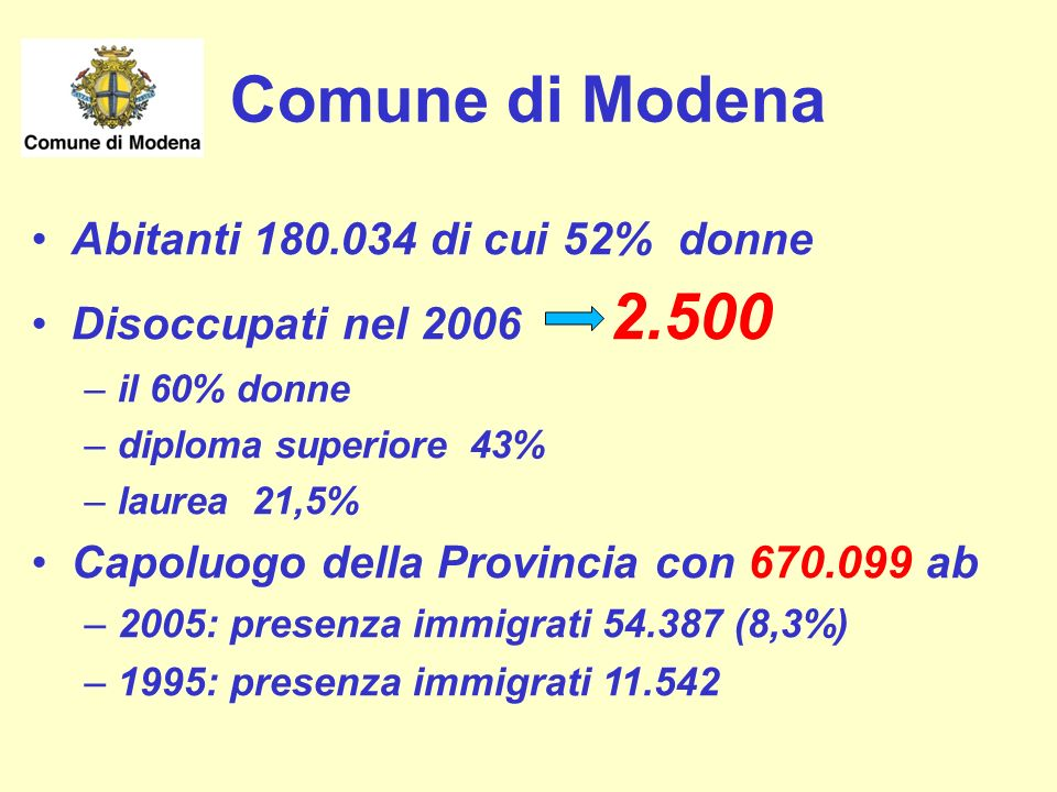 Comune di Modena Abitanti 180.034 di cui 52% donne