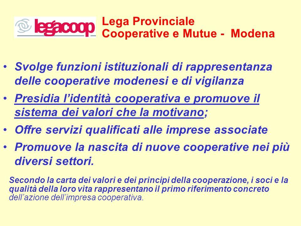 Lega Provinciale Cooperative e Mutue - Modena