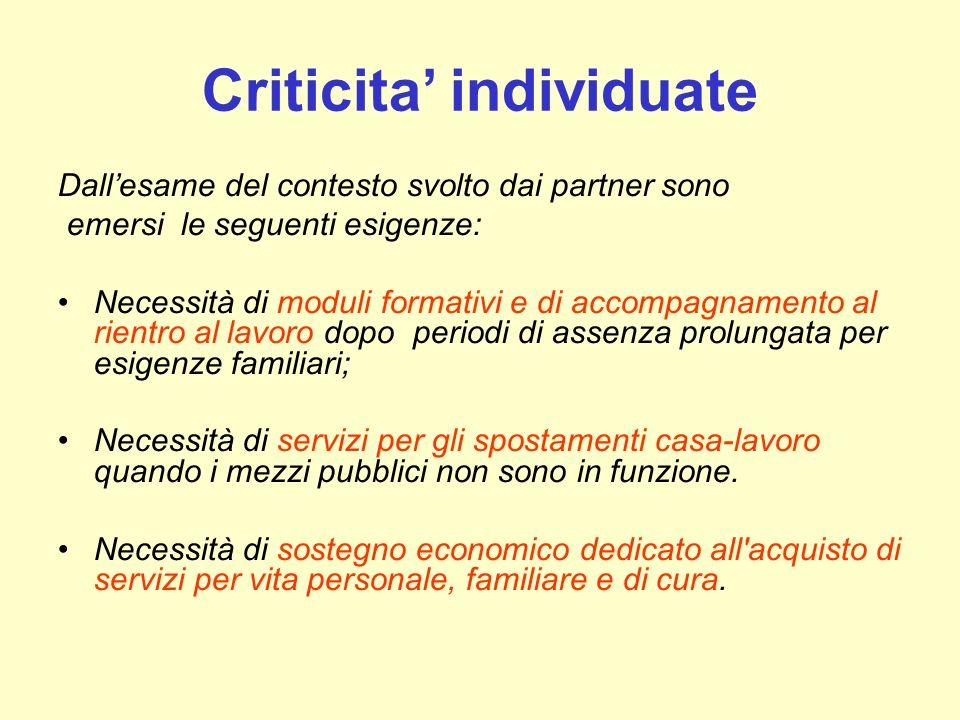 Criticita' individuate