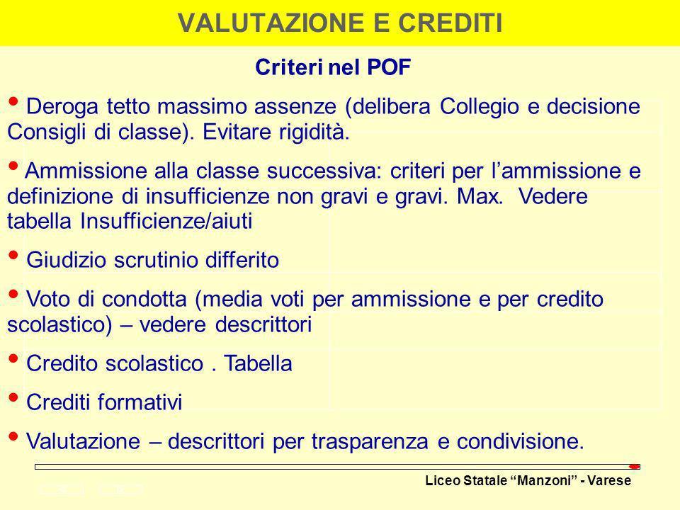VALUTAZIONE E CREDITI Criteri nel POF