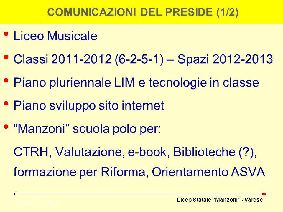 COMUNICAZIONI DEL PRESIDE (1/2)