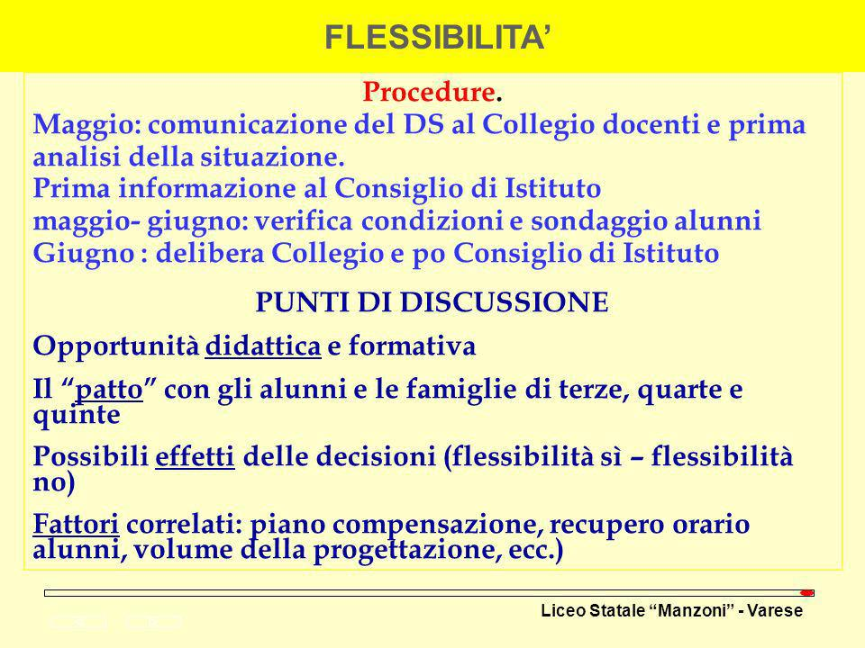 FLESSIBILITA' Procedure.