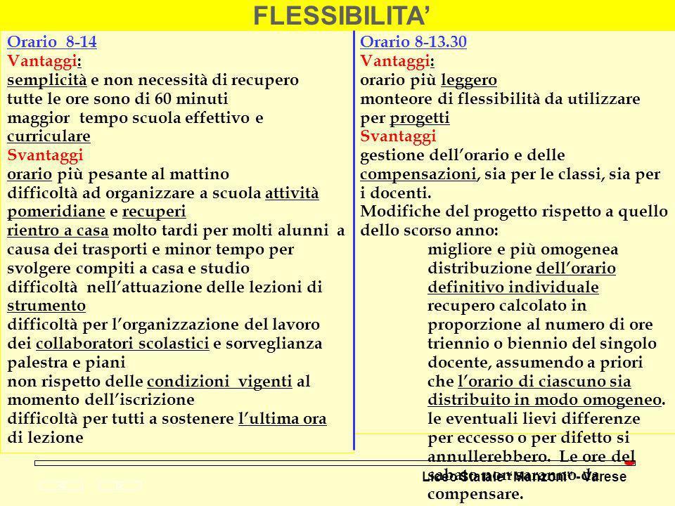 FLESSIBILITA' Orario 8-14 Vantaggi: