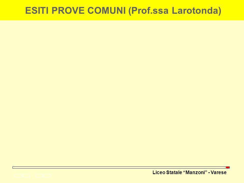 ESITI PROVE COMUNI (Prof.ssa Larotonda)