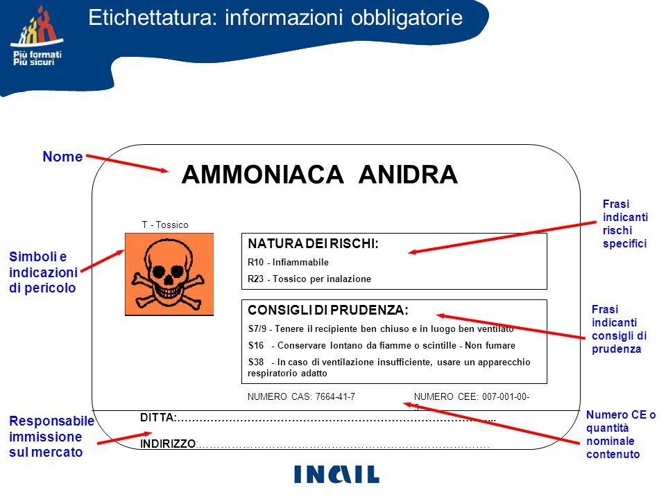 AMMONIACA ANIDRA Etichettatura: informazioni obbligatorie Nome